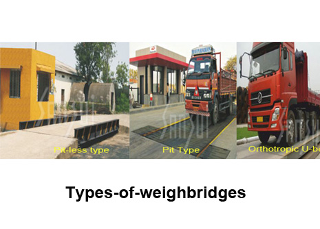 types-of-weighbridges